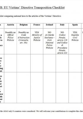 EU Victims' Directive Transposition Checklist (November 2014)
