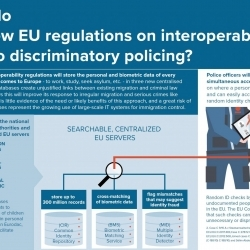 Infographic: EU Regulations on Interoperability Systems and Discriminatory Policy – ENG