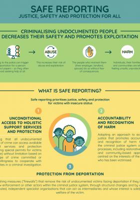 PICUM Framework on safe reporting – February 2021 – EN