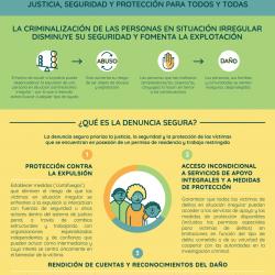 PICUM Framework on safe reporting – February 2021 – ES