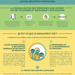 PICUM Framework on safe reporting – February 2021 – FR